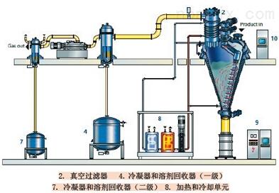 进口超高温电磁阀》进口高温电磁阀》高温高压电磁阀